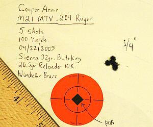 Cooper Montana Varminter 204 Ruger
