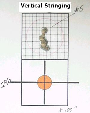 vertical stringing rifle shooting